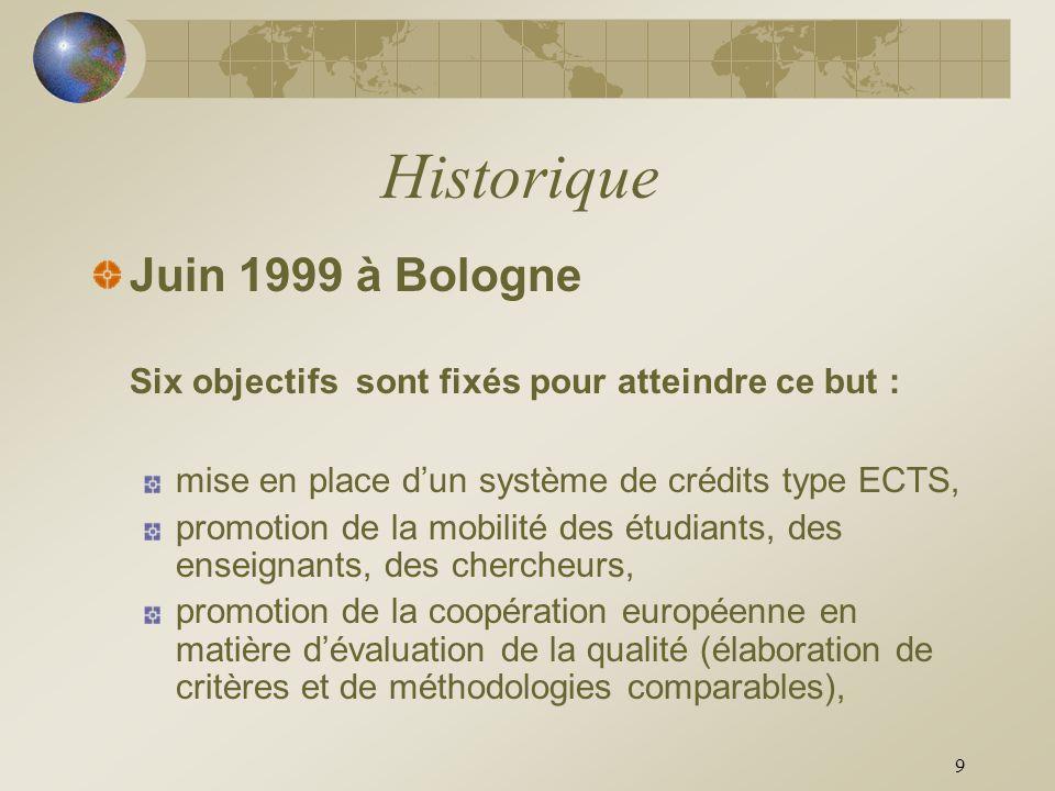 Historique Juin 1999 à Bologne Six objectifs sont fixés pour atteindre ce but : mise en place d'un système de crédits type ECTS,