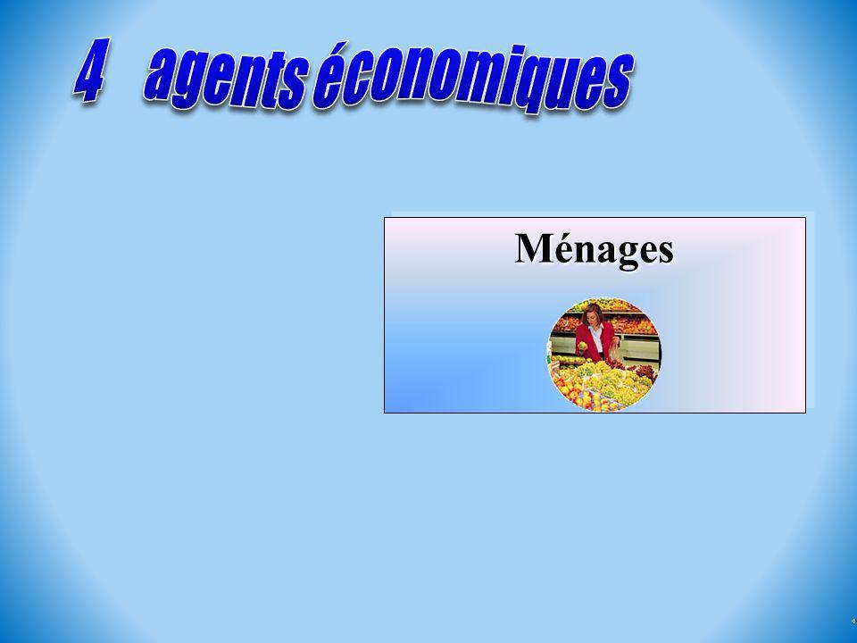 4 agents économiques Ménages