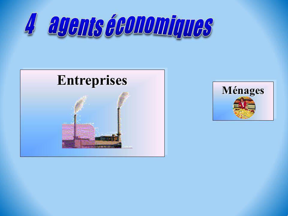4 agents économiques Entreprises Ménages