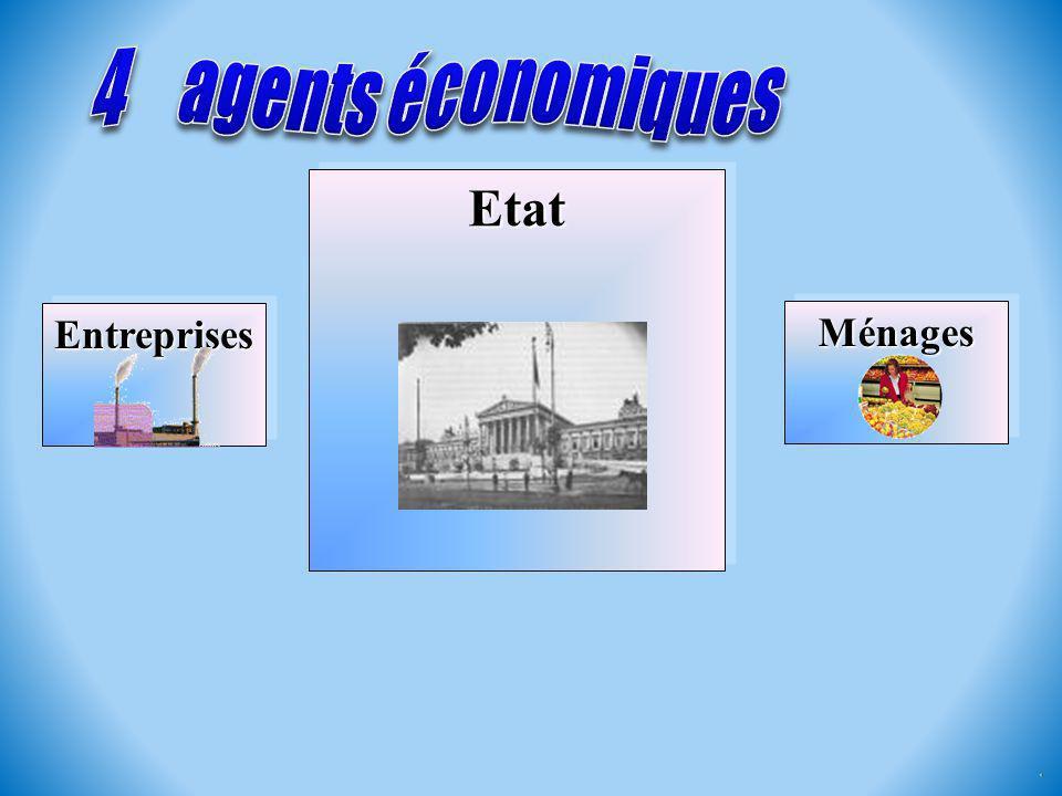 4 agents économiques Etat Entreprises Ménages