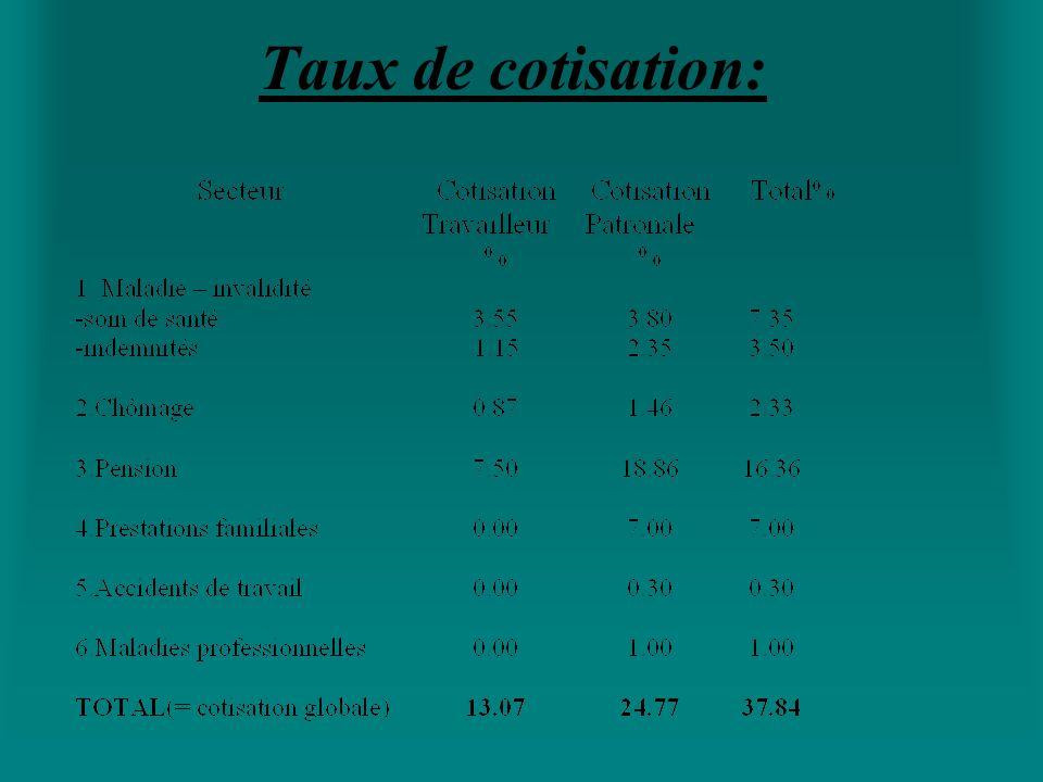 Taux de cotisation: