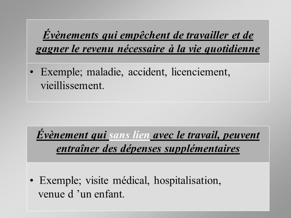Exemple; maladie, accident, licenciement, vieillissement.