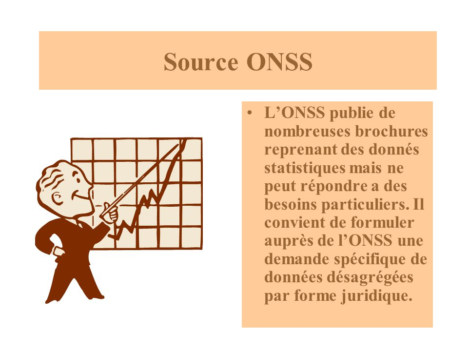 Source ONSS