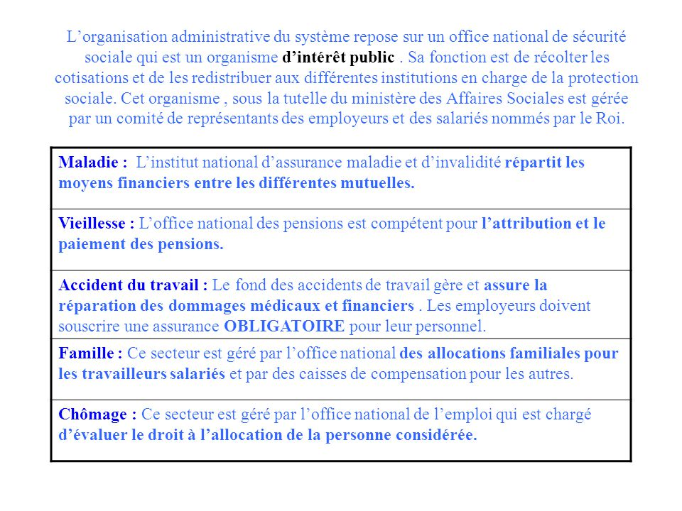Office national s curit sociale ppt video online - Office national d indemnisation des accidents medicaux ...