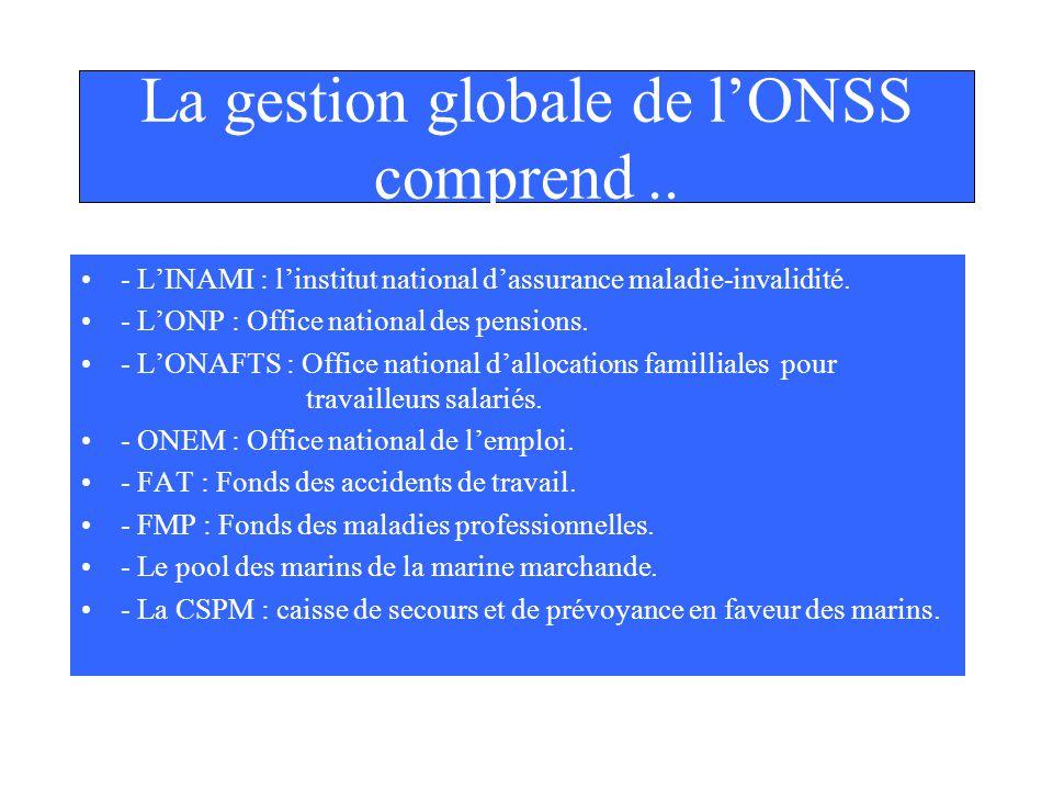 La gestion globale de l'ONSS comprend ..