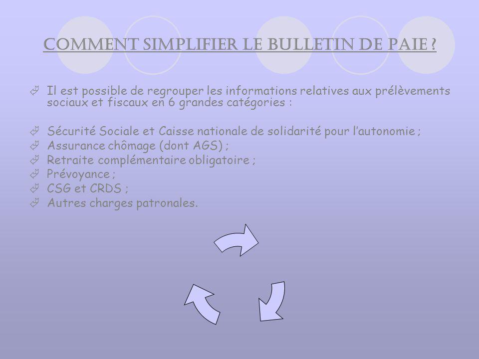 Comment simplifier le bulletin de paie