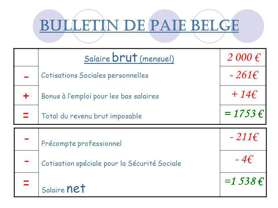 Salaire brut (mensuel)