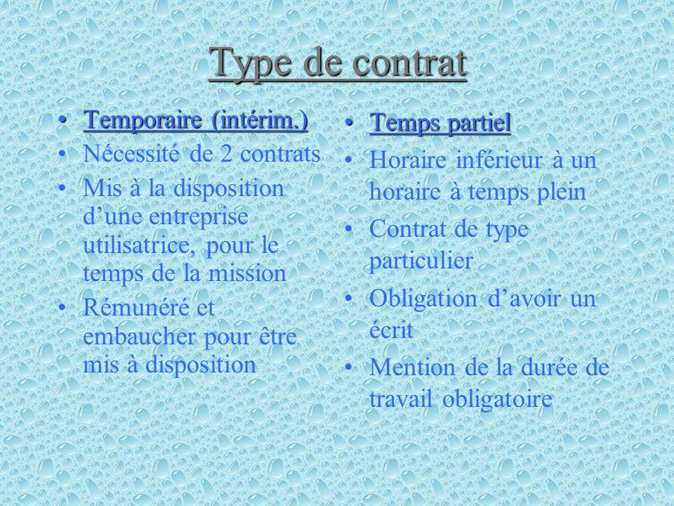 Type de contrat Temporaire (intérim.) Nécessité de 2 contrats