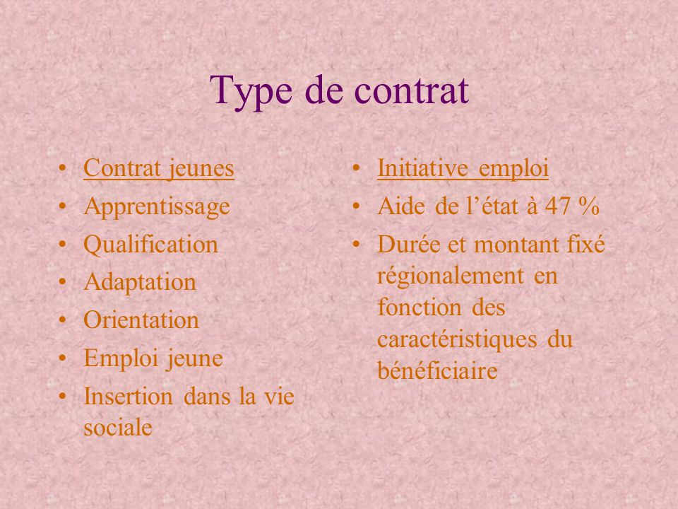 Type de contrat Contrat jeunes Apprentissage Qualification Adaptation