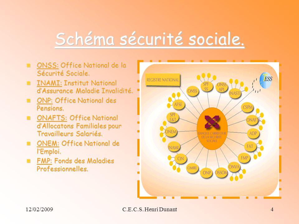 Schéma sécurité sociale.