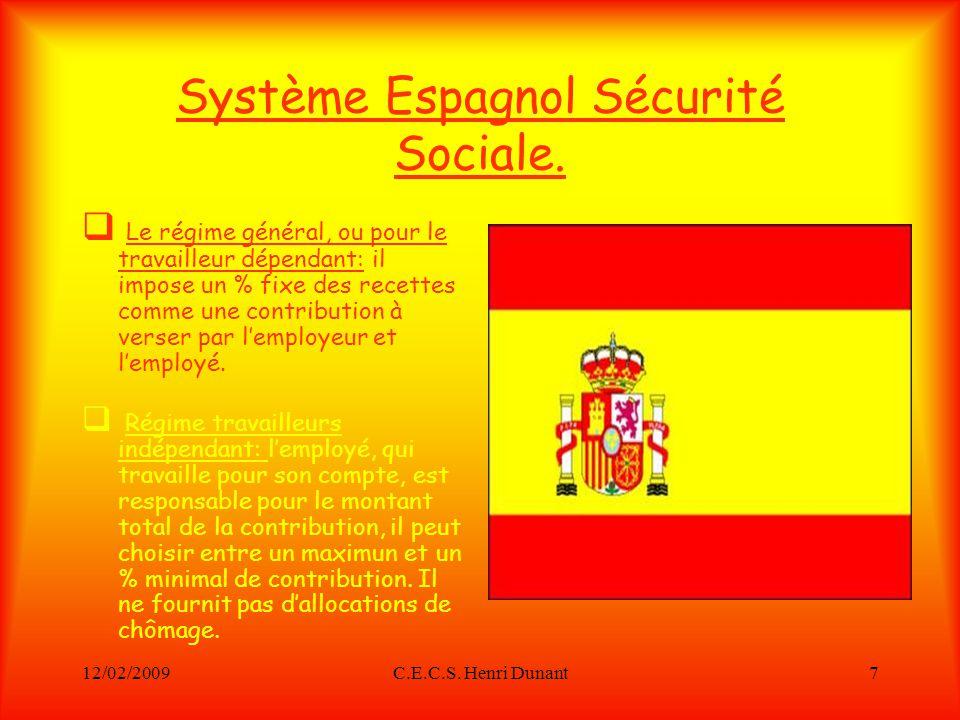 Système Espagnol Sécurité Sociale.