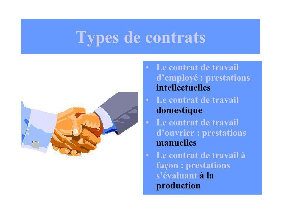 Types de contrats Le contrat de travail d'employé : prestations intellectuelles. Le contrat de travail domestique.