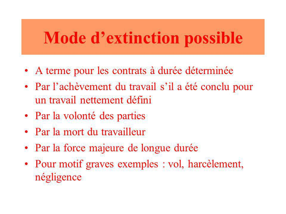 Mode d'extinction possible