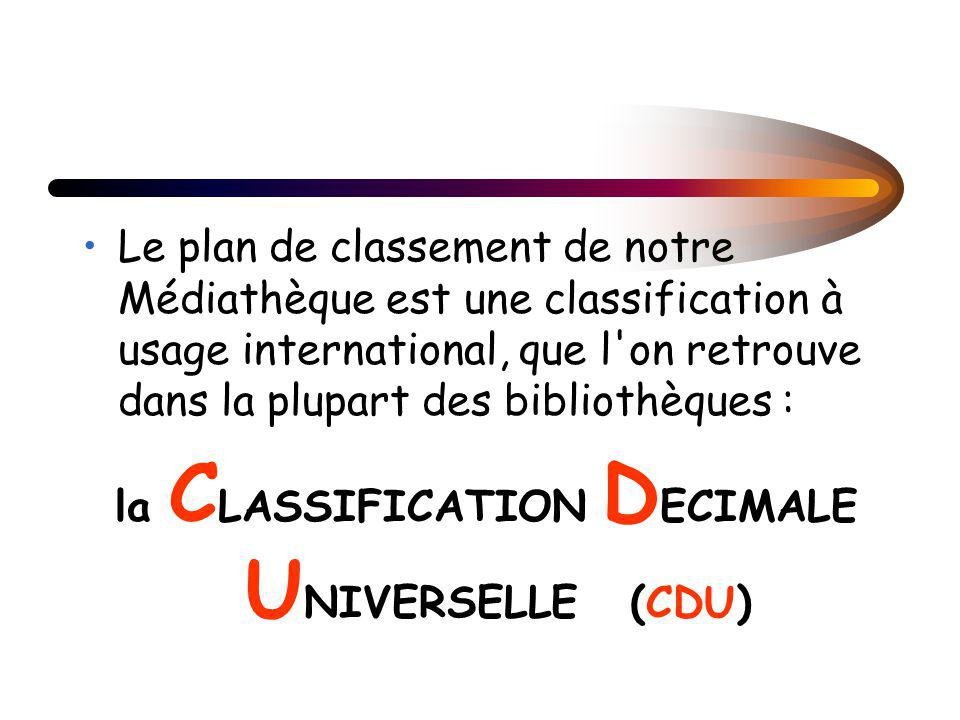 la CLASSIFICATION DECIMALE UNIVERSELLE (CDU)