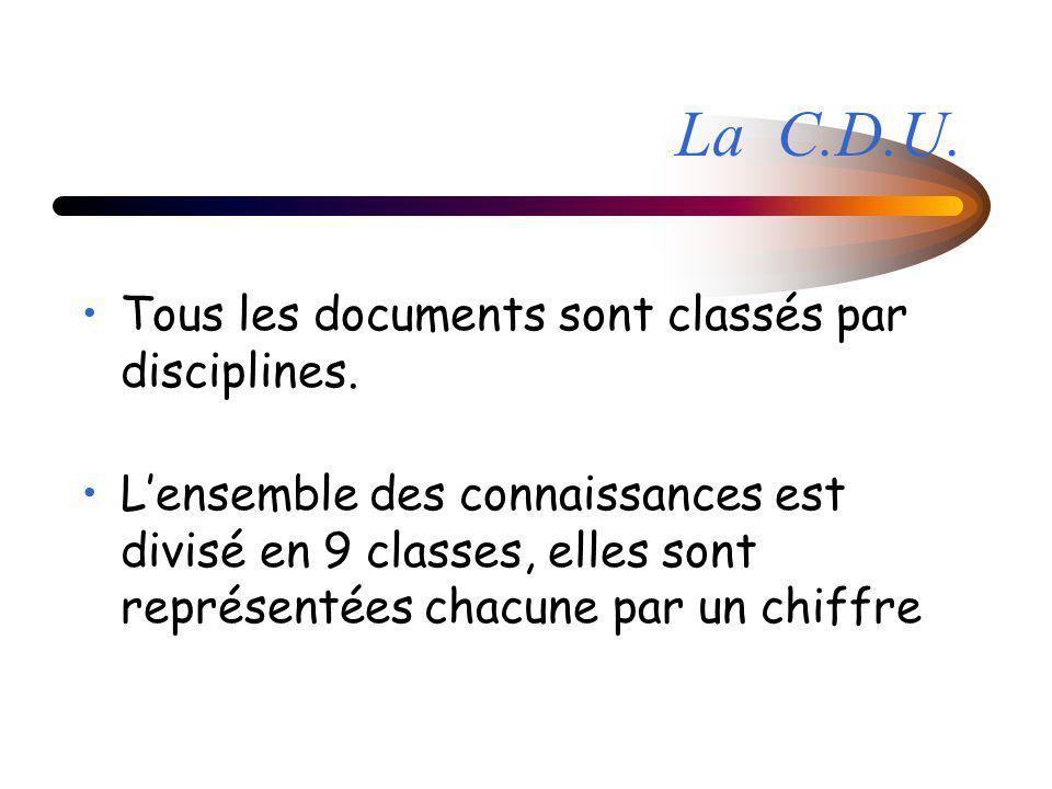 La C.D.U. Tous les documents sont classés par disciplines.