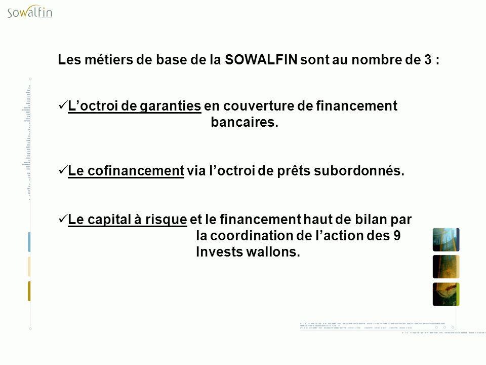 Les métiers de base de la SOWALFIN sont au nombre de 3 :