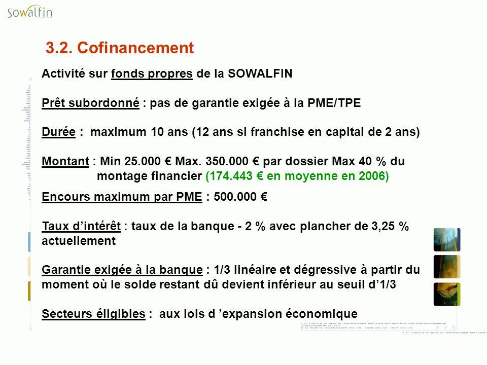 3.2. Cofinancement Activité sur fonds propres de la SOWALFIN