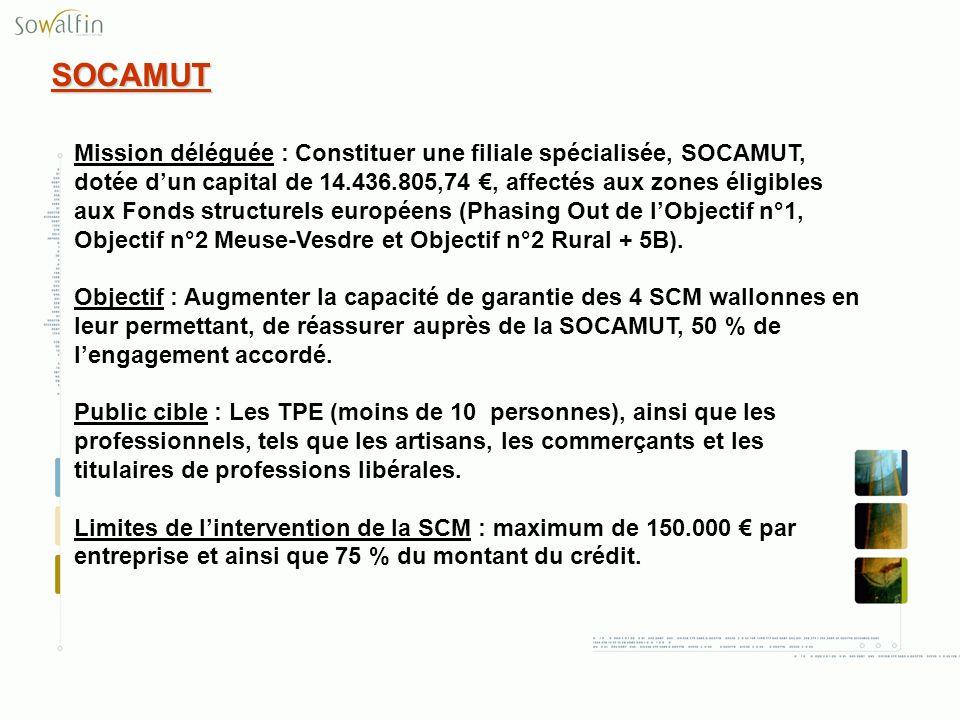 SOCAMUT