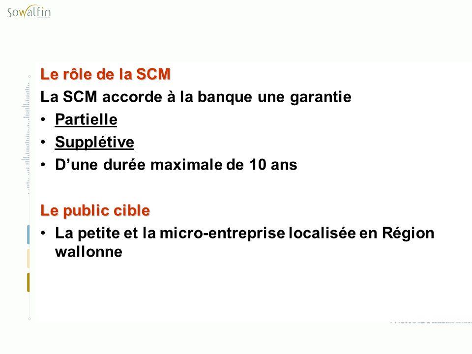 Le rôle de la SCM La SCM accorde à la banque une garantie. Partielle. Supplétive. D'une durée maximale de 10 ans.