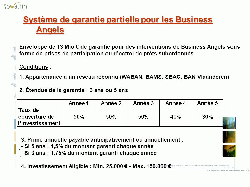 Système de garantie partielle pour les Business Angels
