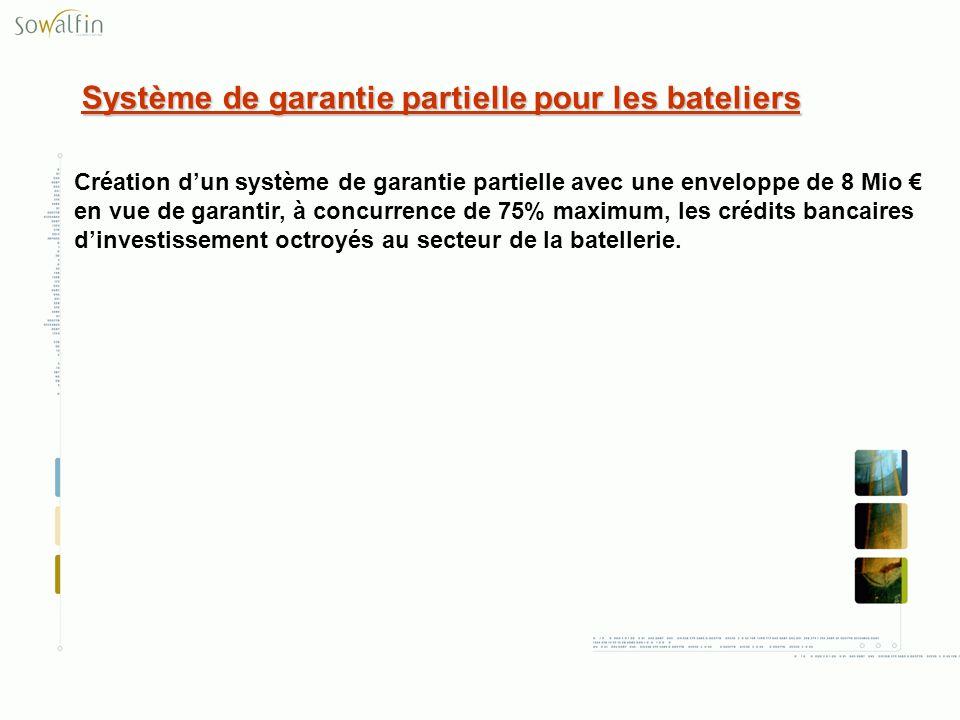 Système de garantie partielle pour les bateliers