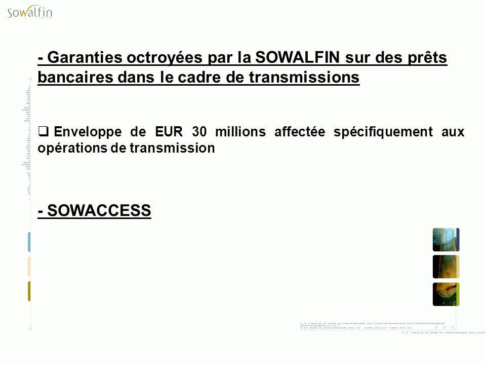- Garanties octroyées par la SOWALFIN sur des prêts bancaires dans le cadre de transmissions