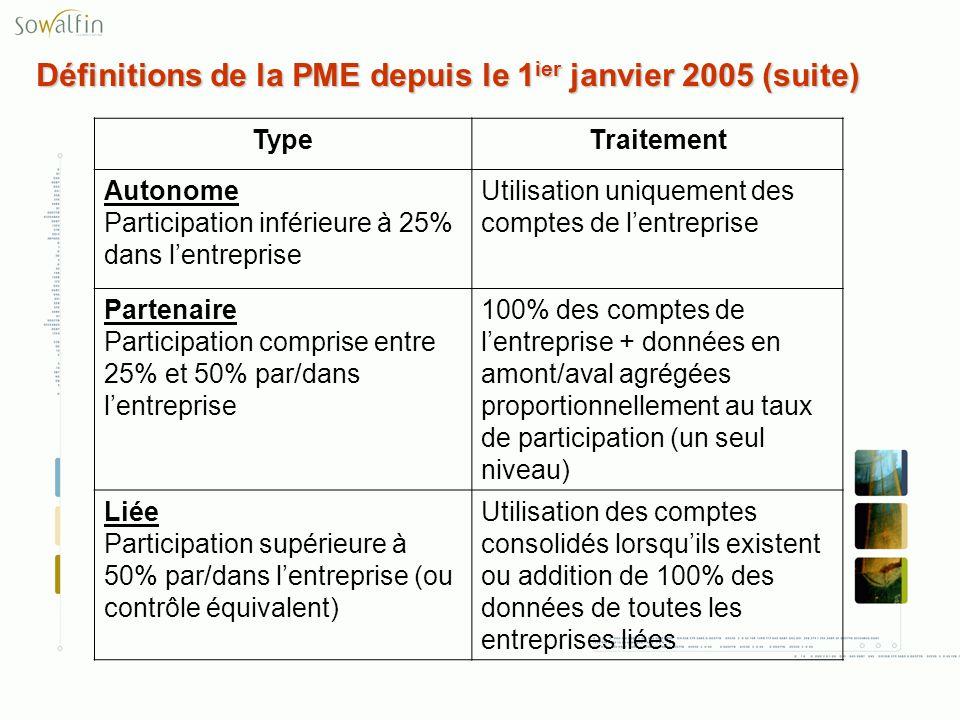 Définitions de la PME depuis le 1ier janvier 2005 (suite)