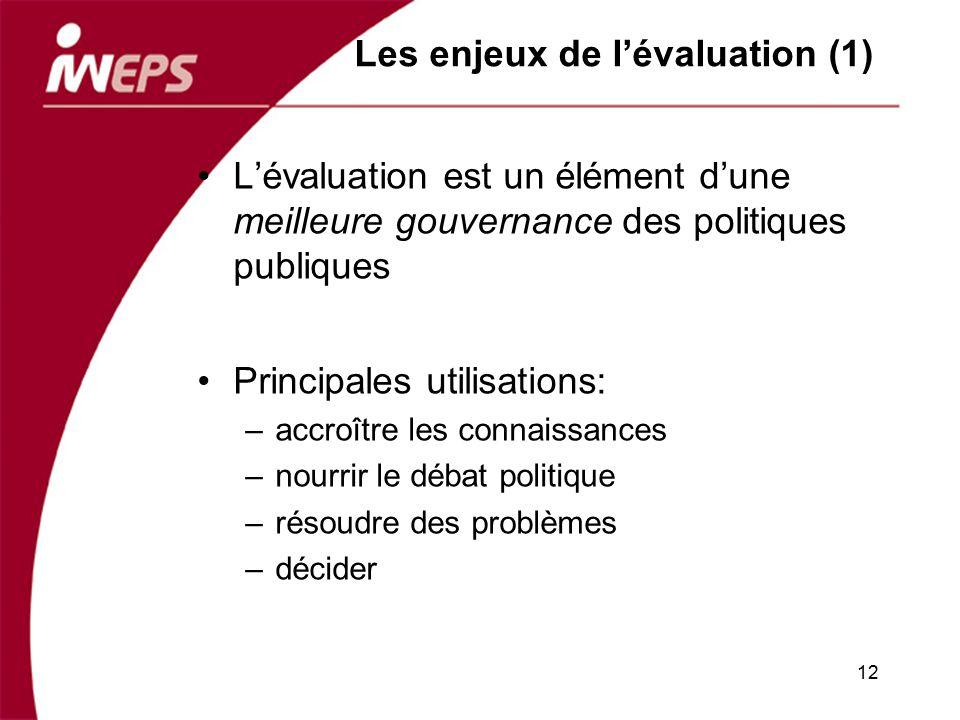 Les enjeux de l'évaluation (1)