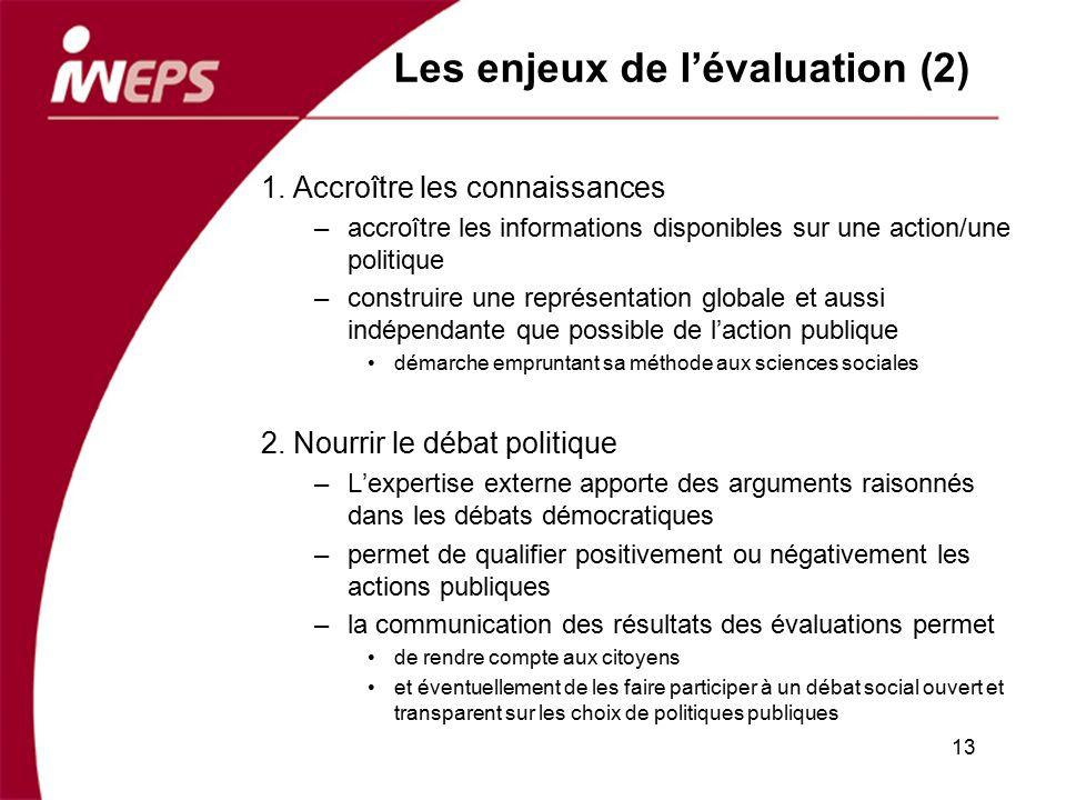 Les enjeux de l'évaluation (2)