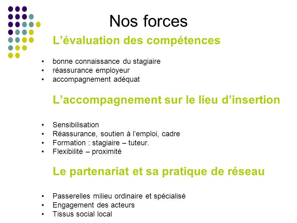 Nos forces L'évaluation des compétences