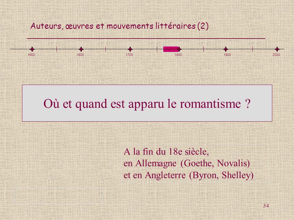 Où et quand est apparu le romantisme