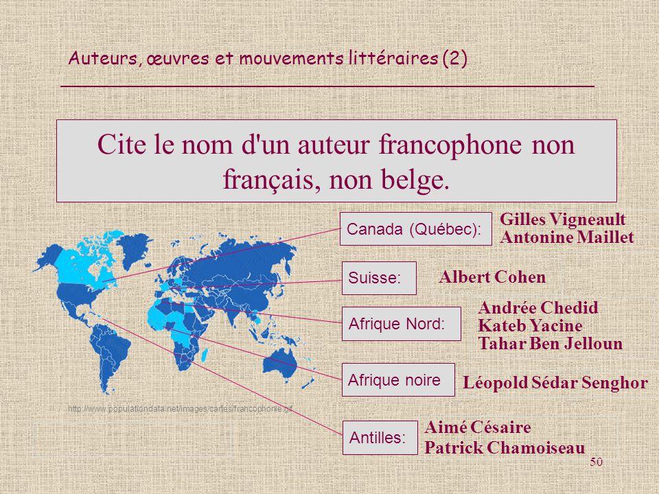 Cite le nom d un auteur francophone non français, non belge. Canada (Québec): Gilles Vigneault Antonine Maillet.