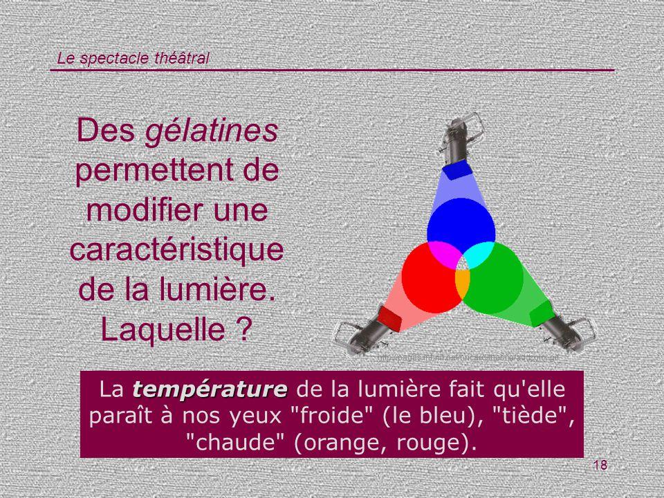 Des gélatines permettent de modifier une caractéristique de la lumière