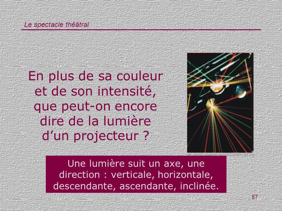 http://www.omicron.pl/laser/uslugi/u19c.jpg En plus de sa couleur et de son intensité, que peut-on encore dire de la lumière d'un projecteur ?