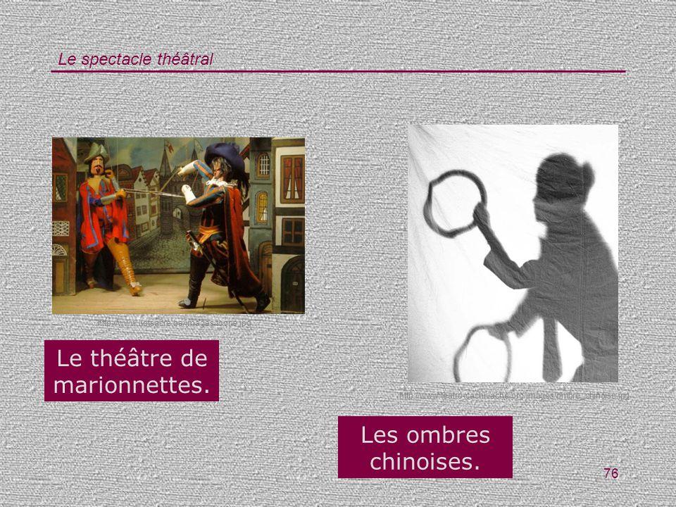 Le théâtre de marionnettes.