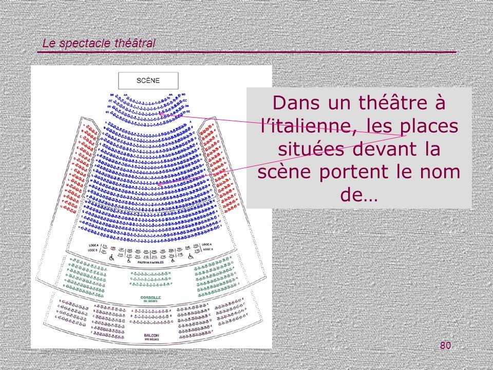 Dans un théâtre à l'italienne, les places situées devant la scène portent le nom de…