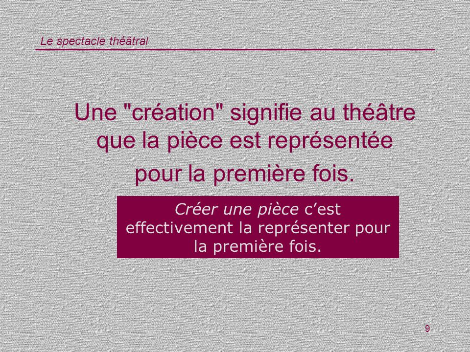 Une création signifie au théâtre que la pièce est représentée pour la première fois.