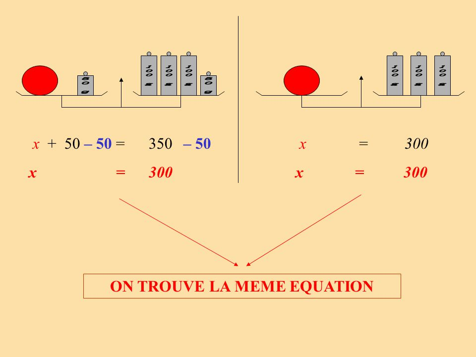 ON TROUVE LA MEME EQUATION