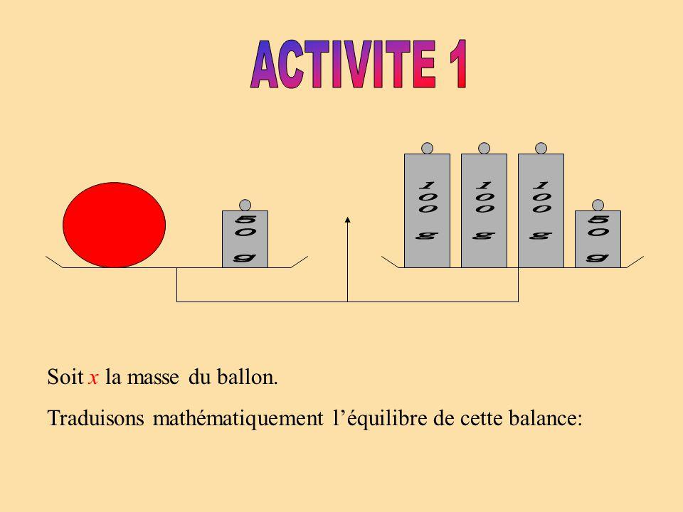 ACTIVITE 1 Soit x la masse du ballon.
