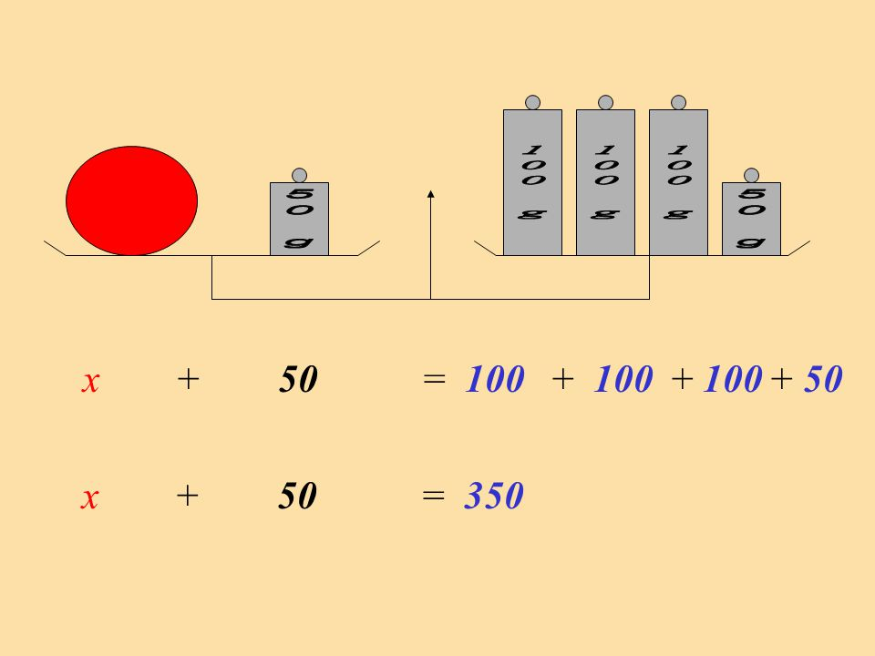 100 g 50 g. x + 50 = 100 + 100 + 100 + 50.