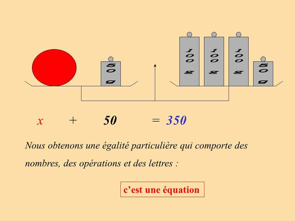 x + 50 = 350 Nous obtenons une égalité particulière qui comporte des