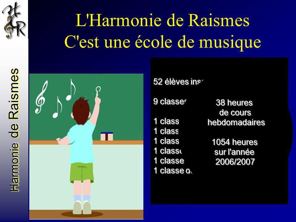 L Harmonie de Raismes C est une école de musique