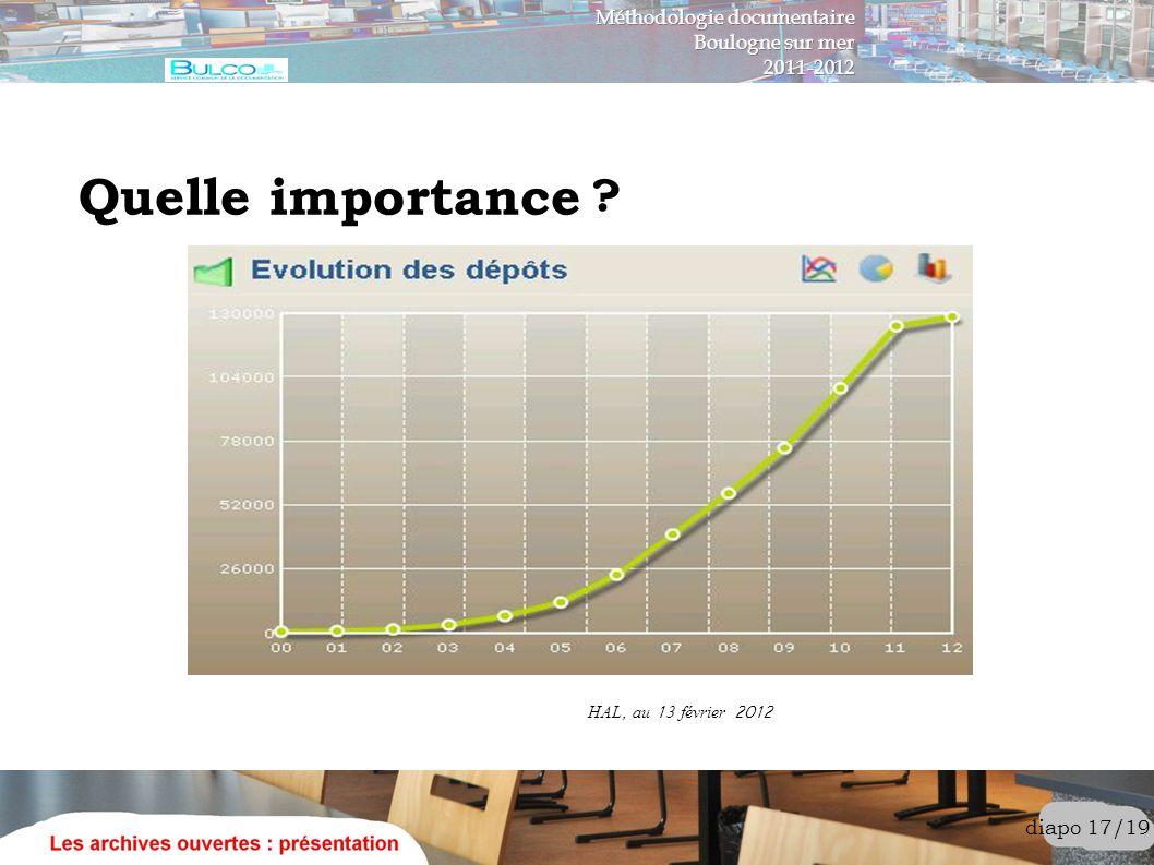 Quelle importance Méthodologie documentaire Boulogne sur mer