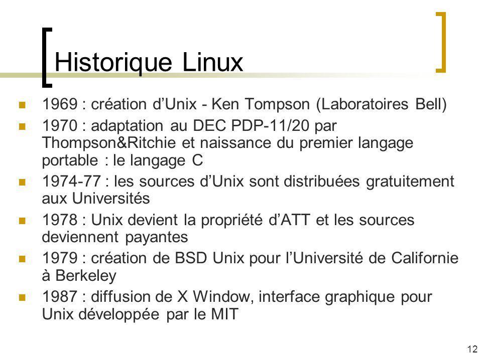 Historique Linux 1969 : création d'Unix - Ken Tompson (Laboratoires Bell)