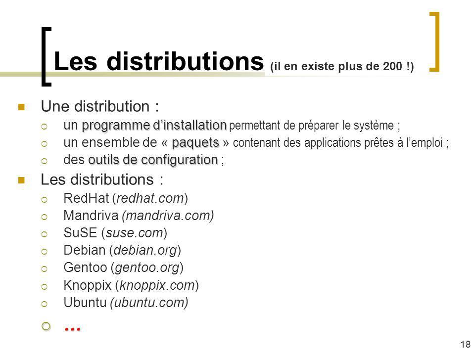Les distributions … Une distribution : Les distributions :