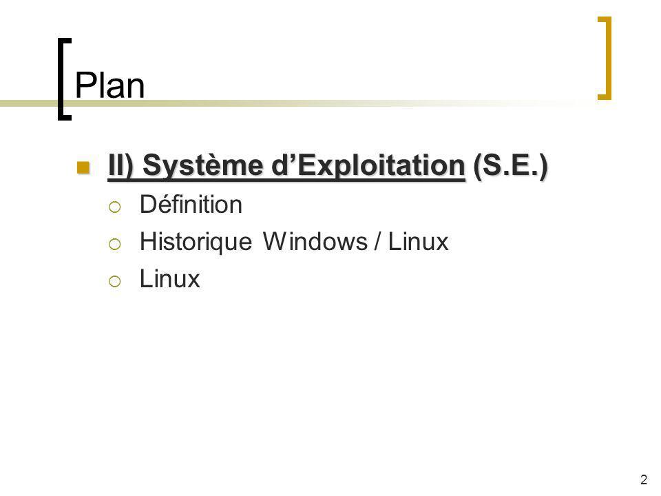Plan II) Système d'Exploitation (S.E.) Définition