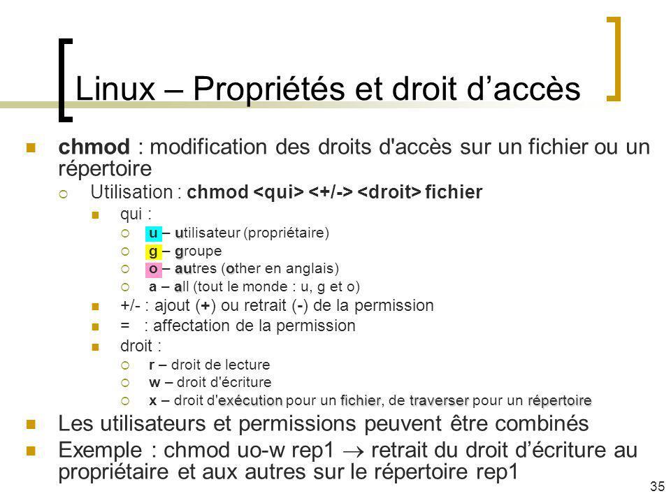 Linux – Propriétés et droit d'accès
