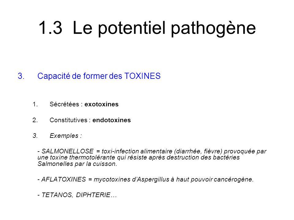 1.3 Le potentiel pathogène