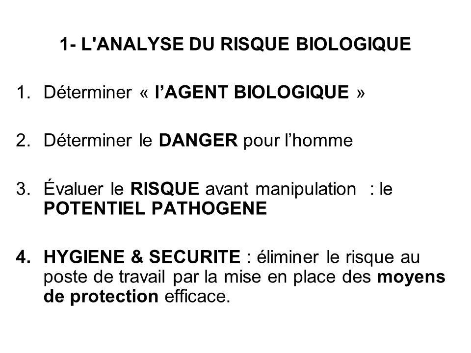 1- L ANALYSE DU RISQUE BIOLOGIQUE