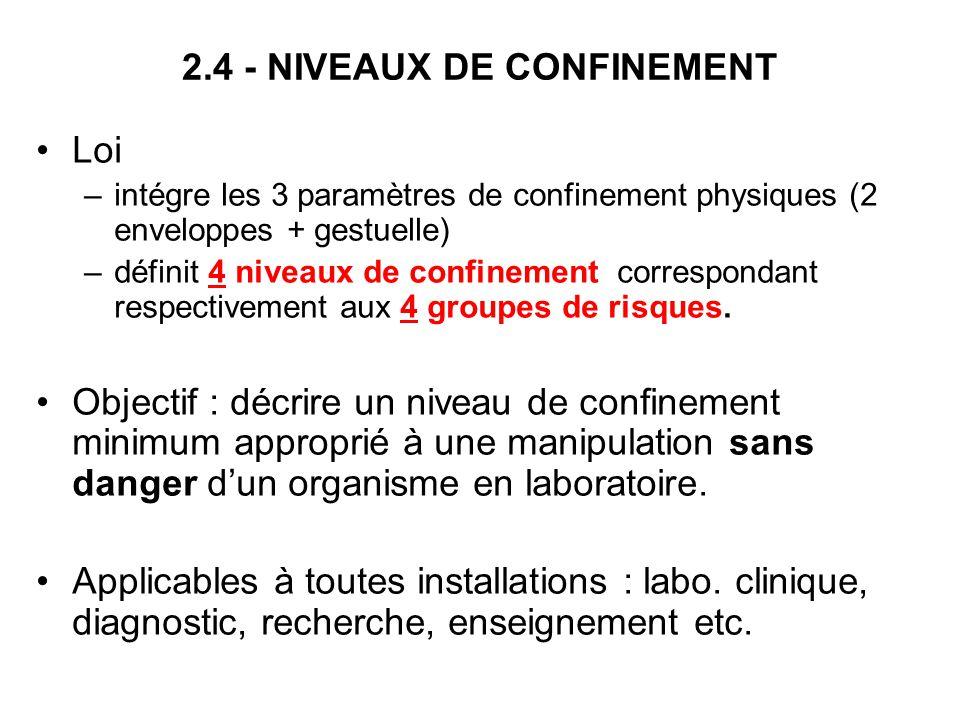 2.4 - NIVEAUX DE CONFINEMENT
